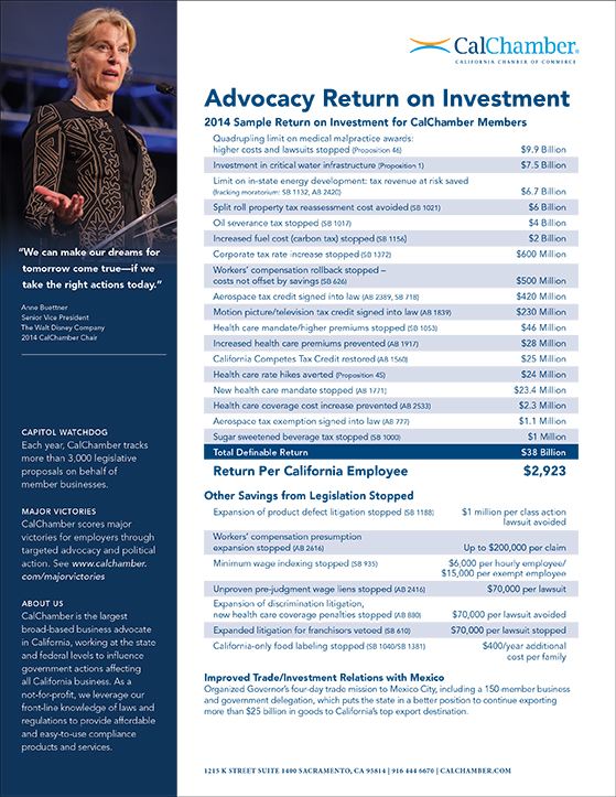 2014 Advocacy Return on Investment