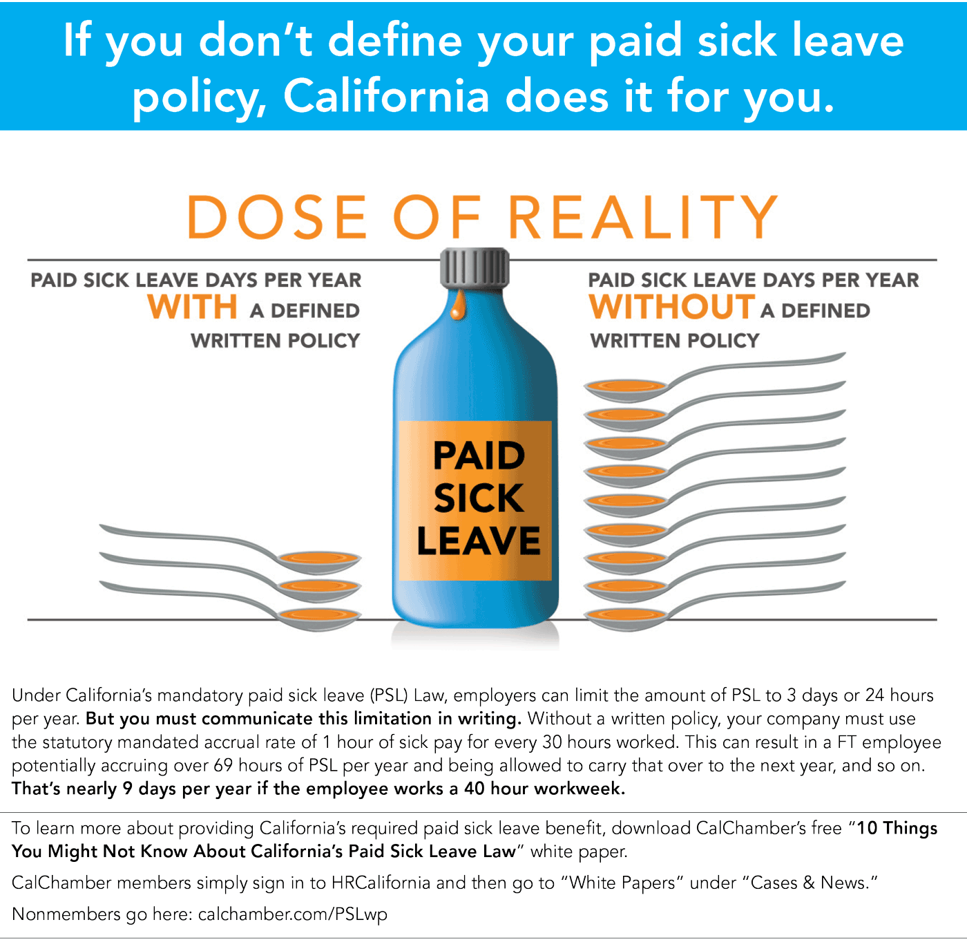 What Is Sick Pay?