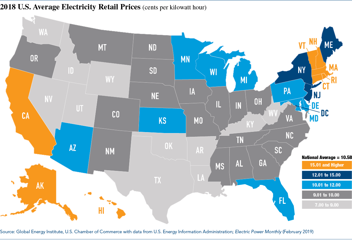 The Annual U S Electricity Price Map Released By Chamber Of Commerce Global Energy Insute Shows California Average Retail Prices